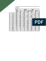 Tabla Resumen Final y Graficos