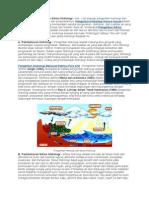 Pengertian Hidrologi Dan Siklus Hidrologi