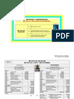 32524122 Taller 05 Metodo de Participacion Patrimonial