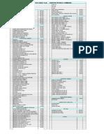 Lista Precios 2014 Camara