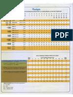 Firefight-Charts.pdf