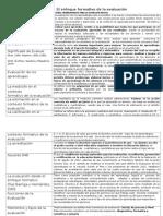 942035 Original r7xjyvc3eeslxqavq9nkba 818113 Resumen El Enfoque Formativo de La Evaluacion 1