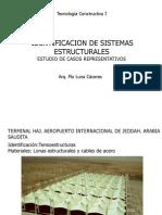 Identificacion de Sistemas Estructurales