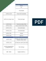 Tabela ASTM Kardec e Nascif