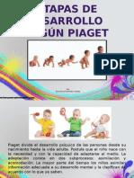 estadiosdepiaget-120817152245-phpapp02