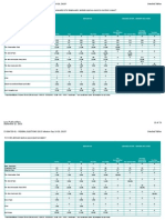 Sept. 21 Ipsos tables on the federal election