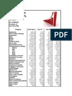 Sales Rank Chart