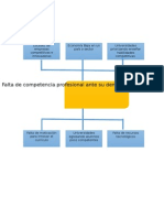 Falta de Competencia en Sector Empresarial