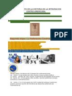 Linea de Tiempo de La Historia de La Integracion Centro Americana