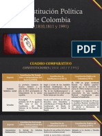 Constitución Política (1810, 1811 y 1991)