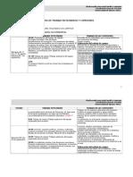Agenda 2º Cuatrimestre 2015 (2).Final Final