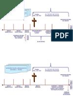 Graficos Interpretacion Daniel 2 y 7