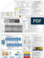 SDCSSA Cheat Sheet v2.0