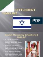 israeltimeline