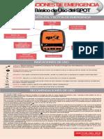 SPOT Manual Basico