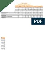 Analisis MataPelajaran PPT 2012 (6P)