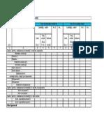Formular Modificare Plan de Investiti i