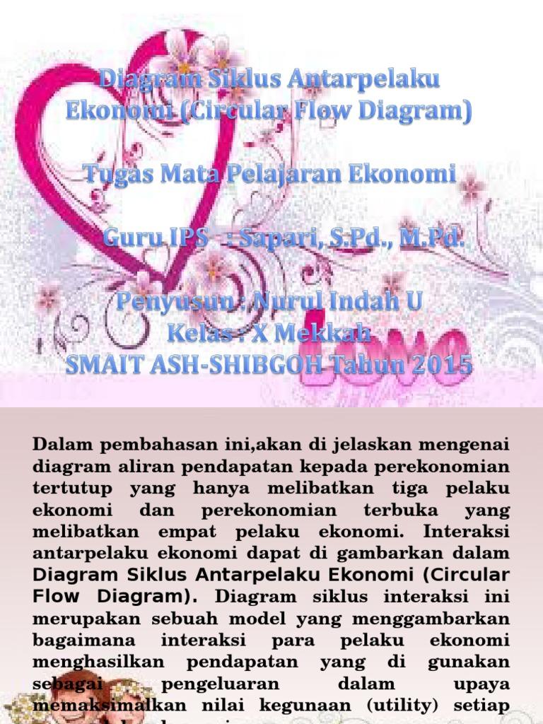 Circular flow diagramppt ccuart Choice Image