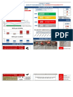 010-Quality Dashboard for Construction Projects