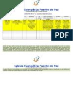 Planilla de Informe Trimestral Iglesia Fuente de Paz
