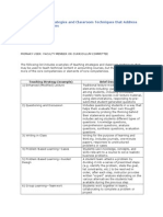 Sample Teaching Strategies and Classroom Techniques That Address the Core Competencies
