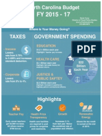 Spotlight 472 - North Carolina Budget FY 2015 - 17