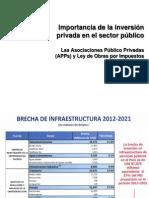 Importancia de la inversión privada en el sector1.pdf