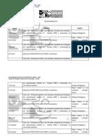 GPLED Datas Encontros 2014