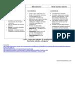 Cuadro comparativo métodos de investigación.docx