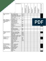 Assessment Halliwick ICF Espanol (1)