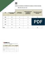 Evaluacion Acuerdos Del Fondo 2010-2013 (31.12.13)