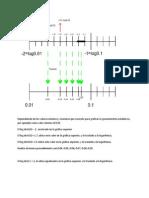 Escala Logarítmica Para Granulometría