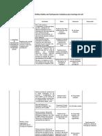 Plan de acción Política Pública de Participación Ciudadana para Santiago de Cali