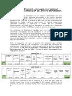 Practica 1 Utilización Estratégica Del Efecto Experiencia (2)