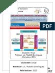 Planificación Innovación e Investigación Tecnologica