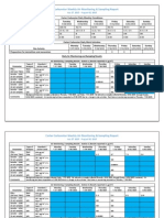 Carter Carburetor Weekly Air Monitoring & Sampling Report, July 27, 2015 – August 02, 2015