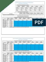 Carter Carburetor Weekly Air Monitoring & Sampling Report, August 03, 2015 – August 09, 2015