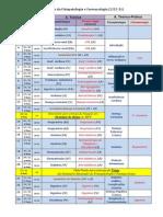 Calendario Fisiopatologia e Farmsdsacologia 2015-2016a