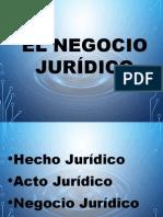 Exposición Negocio Jurídico