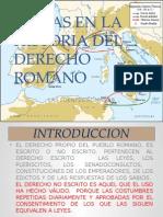 Etapas en La Historia Del Derecho Romano