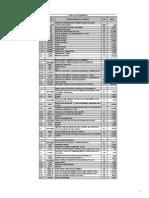 Exemplo de Planilha Orçamentária