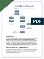 Procesodelaharinadepescado 130708000954 Phpapp01 (1)