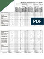 Concentrados de diagnóstico 3ero