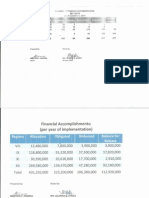 DAR-PAMANA Physical Status Report October 2013