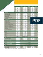 Tehnicni podatki USPx