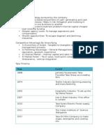 Diversification Report