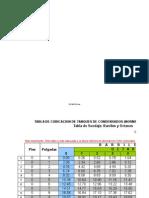 Control Prod Condensados Parinas 2015 Del (ACTUALIZADO) (Autosaved)