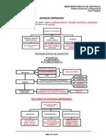 148685022015_MP_SP_D_COMERCIAL_E_EMPRESARIAL_AULAS_01_E_02 (1).pdf