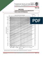 TD11-03 Grafico de Espacios Maximos Entre Guias - (Macoga)
