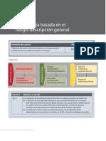 3. 1week_La auditoría basada en el riesgo_Generalidades